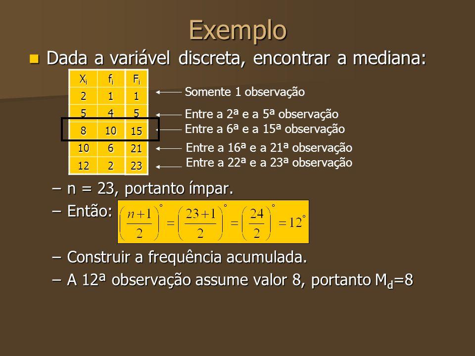 Exemplo Dada a variável discreta, encontrar a mediana: Dada a variável discreta, encontrar a mediana: –n = 23, portanto ímpar. –Então: –Construir a fr