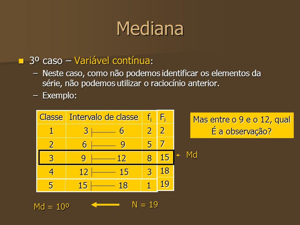 Mediana Para identificar a mediana no caso de uma variável contínua: Para identificar a mediana no caso de uma variável contínua: Onde: Onde: –l m d – limite inferior da classe mediana –n – Numero de elementos da série –F ant – Frequencia acumulada da classe anterior a cls.