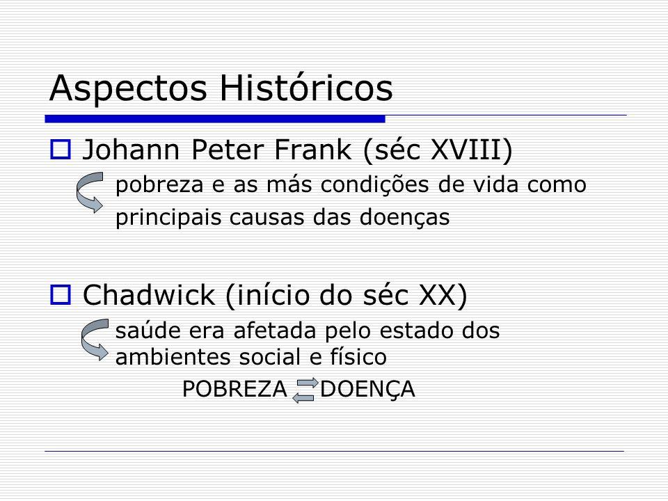 Aspectos Históricos Johann Peter Frank (séc XVIII) pobreza e as más condições de vida como principais causas das doenças Chadwick (início do séc XX) s