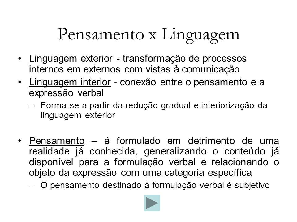 Pensamento x Linguagem Linguagem exterior - transformação de processos internos em externos com vistas à comunicação Linguagem interior - conexão entr