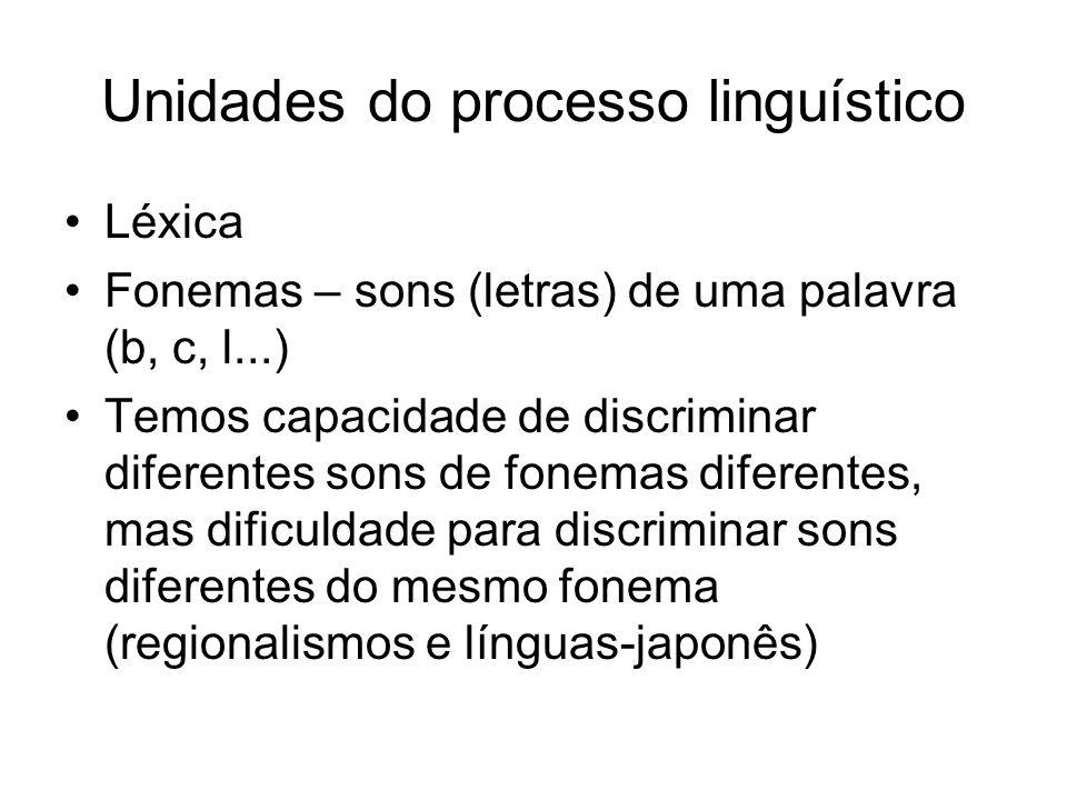 Unidades do processo linguístico Léxica Fonemas – sons (letras) de uma palavra (b, c, l...) Temos capacidade de discriminar diferentes sons de fonemas