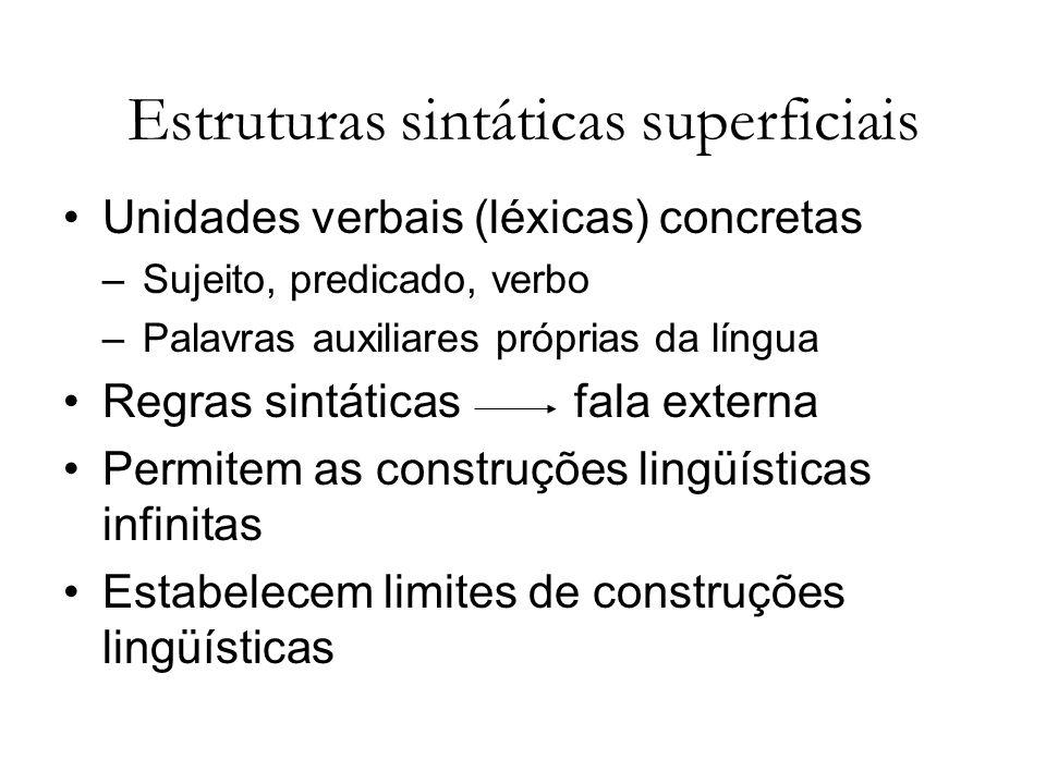 Estruturas sintáticas superficiais Unidades verbais (léxicas) concretas –Sujeito, predicado, verbo –Palavras auxiliares próprias da língua Regras sint