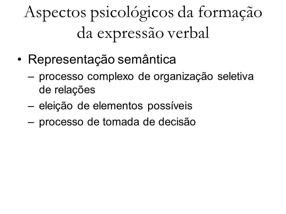Aspectos psicológicos da formação da expressão verbal Representação semântica –processo complexo de organização seletiva de relações –eleição de eleme