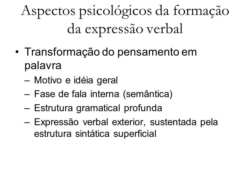 Aspectos psicológicos da formação da expressão verbal Transformação do pensamento em palavra –Motivo e idéia geral –Fase de fala interna (semântica) –