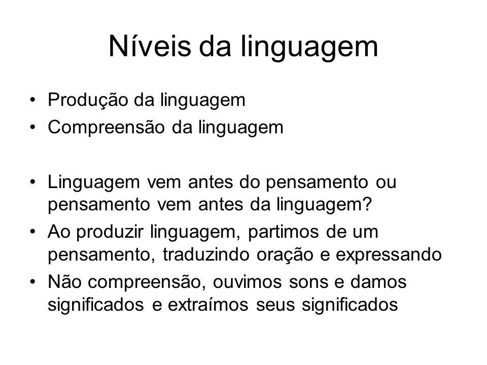 Níveis da linguagem Produção da linguagem Compreensão da linguagem Linguagem vem antes do pensamento ou pensamento vem antes da linguagem? Ao produzir
