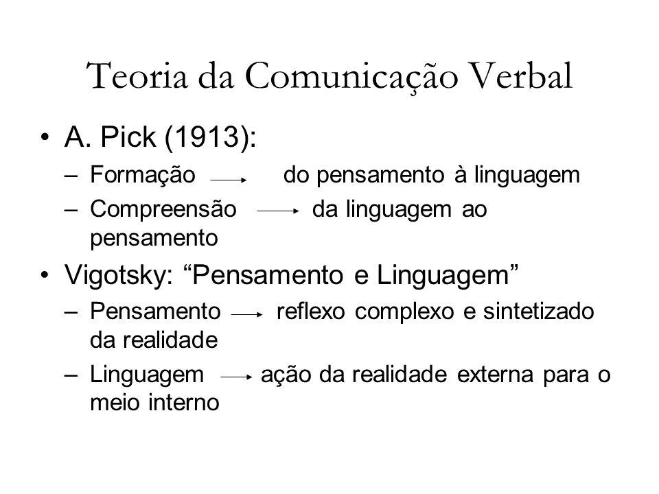 Teoria da Comunicação Verbal A. Pick (1913): –Formação do pensamento à linguagem –Compreensão da linguagem ao pensamento Vigotsky: Pensamento e Lingua