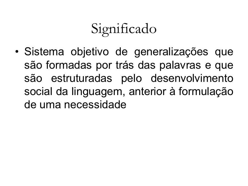Significado Sistema objetivo de generalizações que são formadas por trás das palavras e que são estruturadas pelo desenvolvimento social da linguagem,