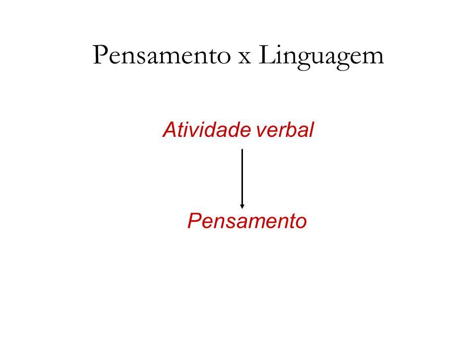 Pensamento x Linguagem Atividade verbal Pensamento