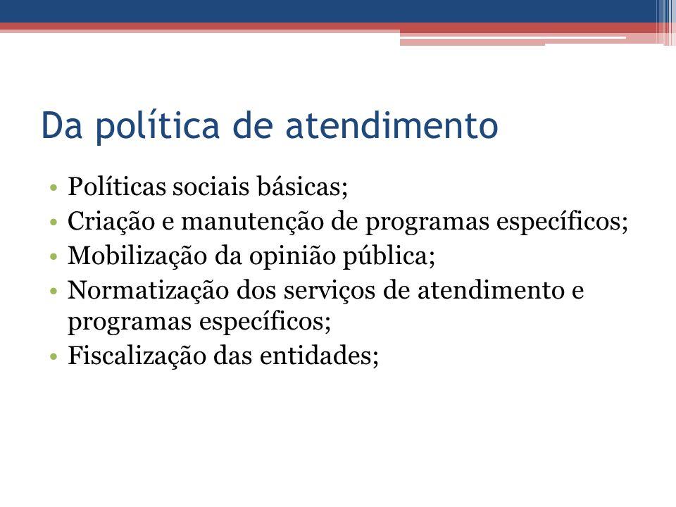 Da política de atendimento Políticas sociais básicas; Criação e manutenção de programas específicos; Mobilização da opinião pública; Normatização dos