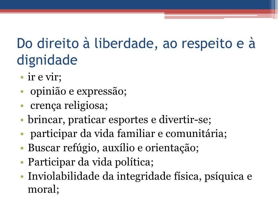 Do direito à liberdade, ao respeito e à dignidade ir e vir; opinião e expressão; crença religiosa; brincar, praticar esportes e divertir-se; participa