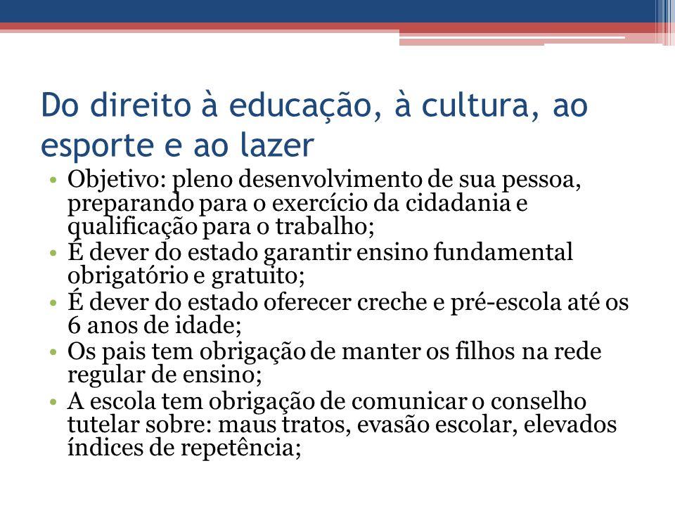 Do direito à educação, à cultura, ao esporte e ao lazer Objetivo: pleno desenvolvimento de sua pessoa, preparando para o exercício da cidadania e qual