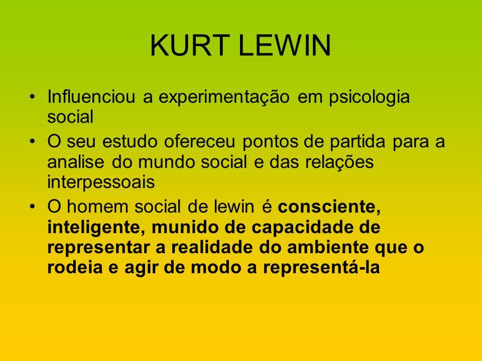 KURT LEWIN Influenciou a experimentação em psicologia social O seu estudo ofereceu pontos de partida para a analise do mundo social e das relações int