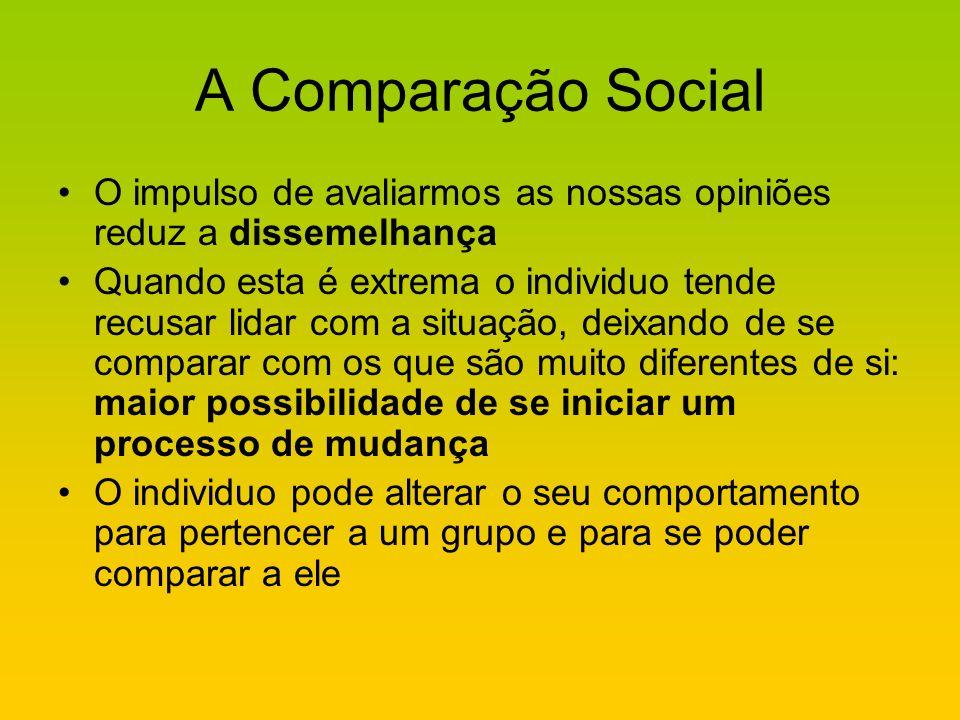 A Comparação Social O impulso de avaliarmos as nossas opiniões reduz a dissemelhança Quando esta é extrema o individuo tende recusar lidar com a situa