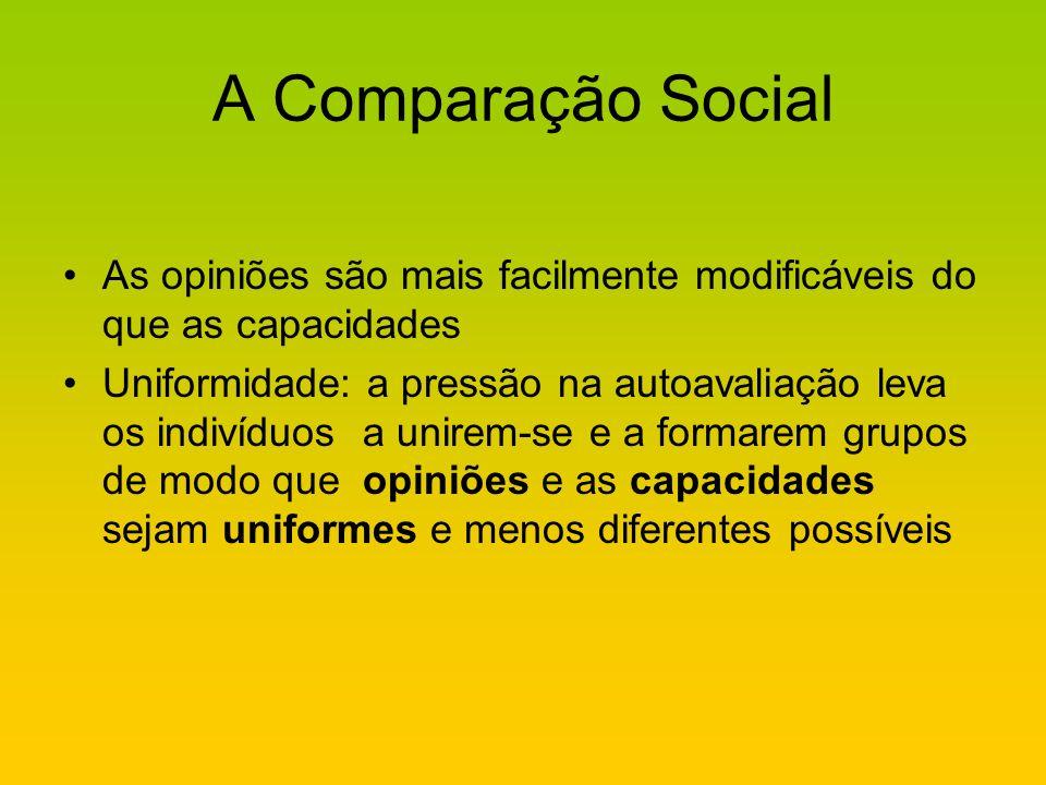 A Comparação Social As opiniões são mais facilmente modificáveis do que as capacidades Uniformidade: a pressão na autoavaliação leva os indivíduos a u