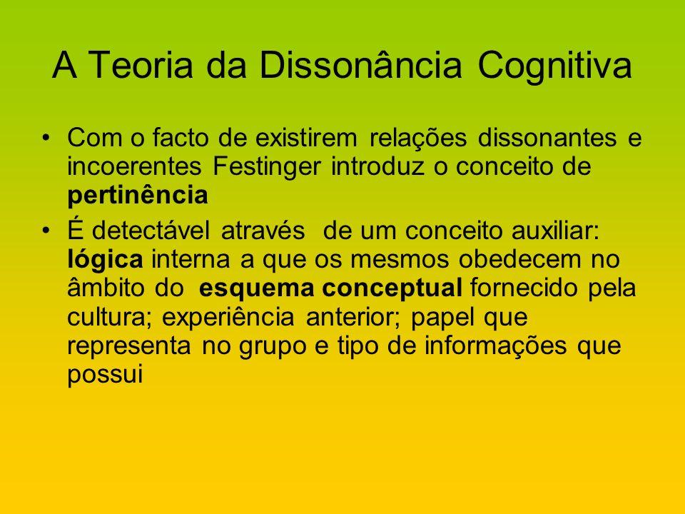 A Teoria da Dissonância Cognitiva Com o facto de existirem relações dissonantes e incoerentes Festinger introduz o conceito de pertinência É detectáve