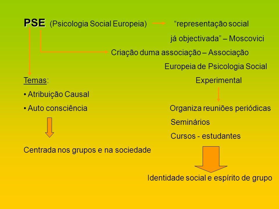 PSE PSE (Psicologia Social Europeia) representação social já objectivada – Moscovici Criação duma associação – Associação Europeia de Psicologia Socia