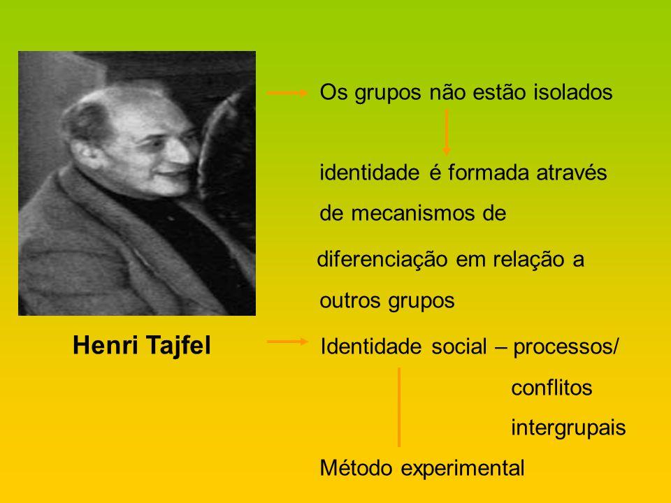Os grupos não estão isolados identidade é formada através de mecanismos de diferenciação em relação a outros grupos Henri Tajfel Identidade social – p
