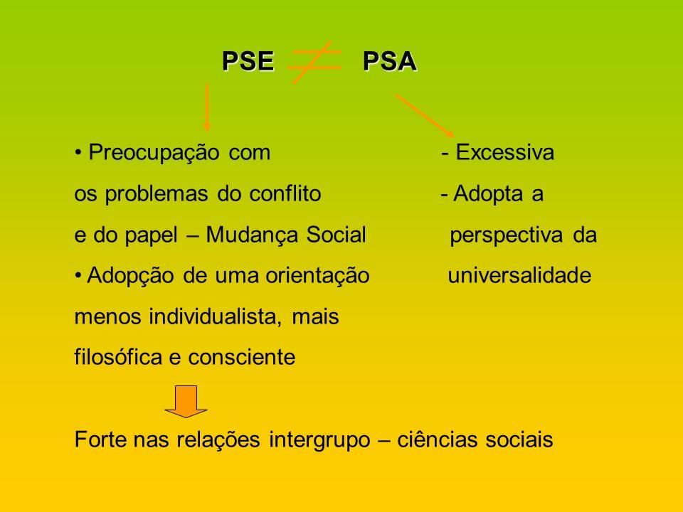 PSE PSA Preocupação com - Excessiva os problemas do conflito - Adopta a e do papel – Mudança Social perspectiva da Adopção de uma orientação universal