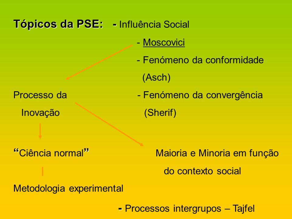 Tópicos da PSE: - Tópicos da PSE: - Influência Social - Moscovici - Fenómeno da conformidade (Asch) Processo da - Fenómeno da convergência Inovação (S
