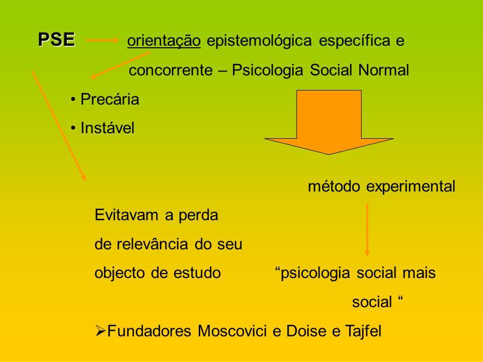 PSE PSE orientação epistemológica específica e concorrente – Psicologia Social Normal Precária Instável método experimental Evitavam a perda de relevâ