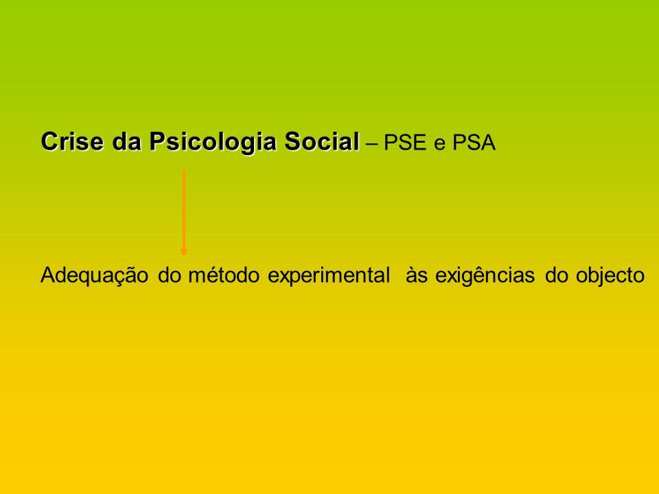 Crise da Psicologia Social Crise da Psicologia Social – PSE e PSA Adequação do método experimental às exigências do objecto