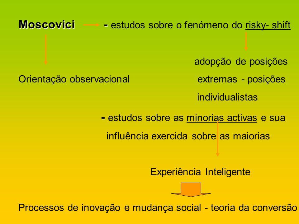 Moscovici - Moscovici - estudos sobre o fenómeno do risky- shift adopção de posições Orientação observacional extremas - posições individualistas - -