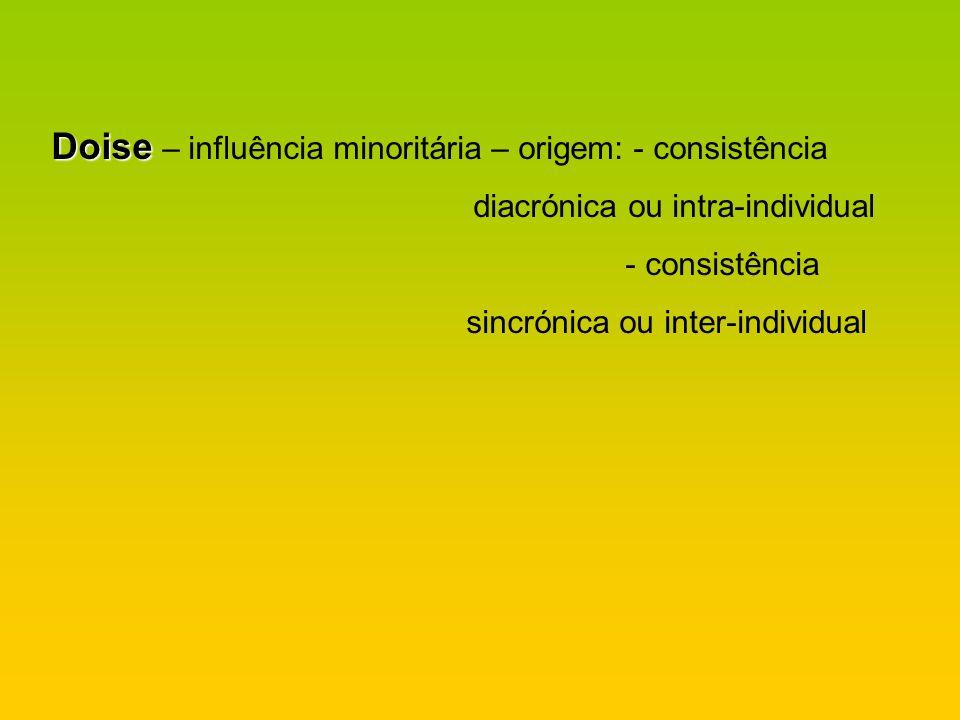 Doise Doise – influência minoritária – origem: - consistência diacrónica ou intra-individual - consistência sincrónica ou inter-individual