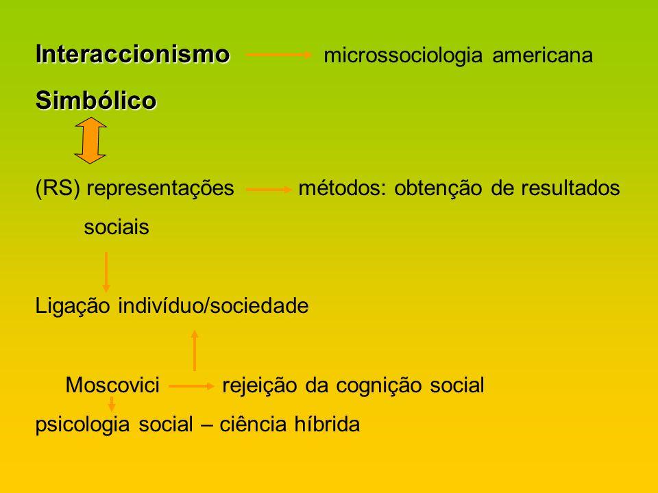 Interaccionismo Interaccionismo microssociologia americanaSimbólico (RS) representações métodos: obtenção de resultados sociais Ligação indivíduo/soci