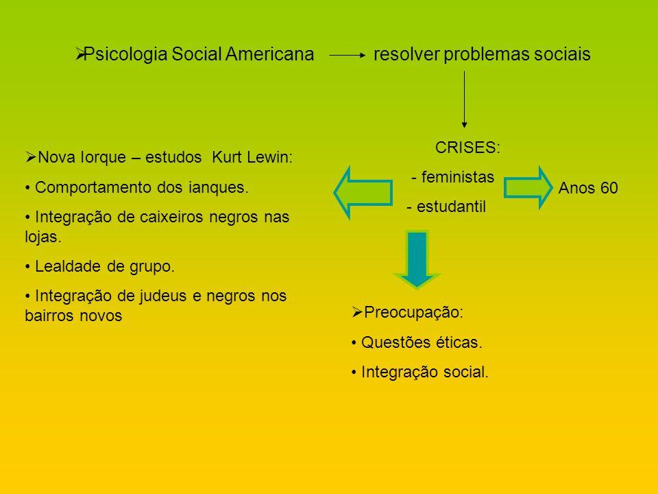 Psicologia Social Americana resolver problemas sociais CRISES: - feministas - estudantil Anos 60 Preocupação: Questões éticas. Integração social. Nova