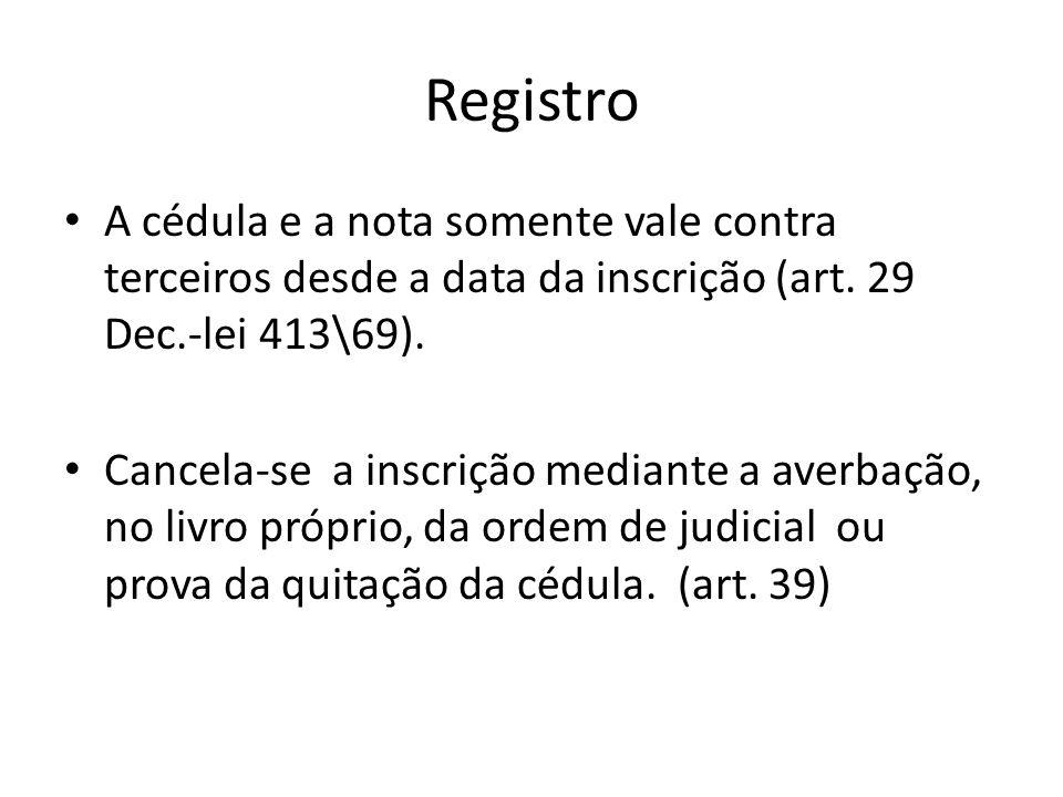 Registro A cédula e a nota somente vale contra terceiros desde a data da inscrição (art. 29 Dec.-lei 413\69). Cancela-se a inscrição mediante a averba