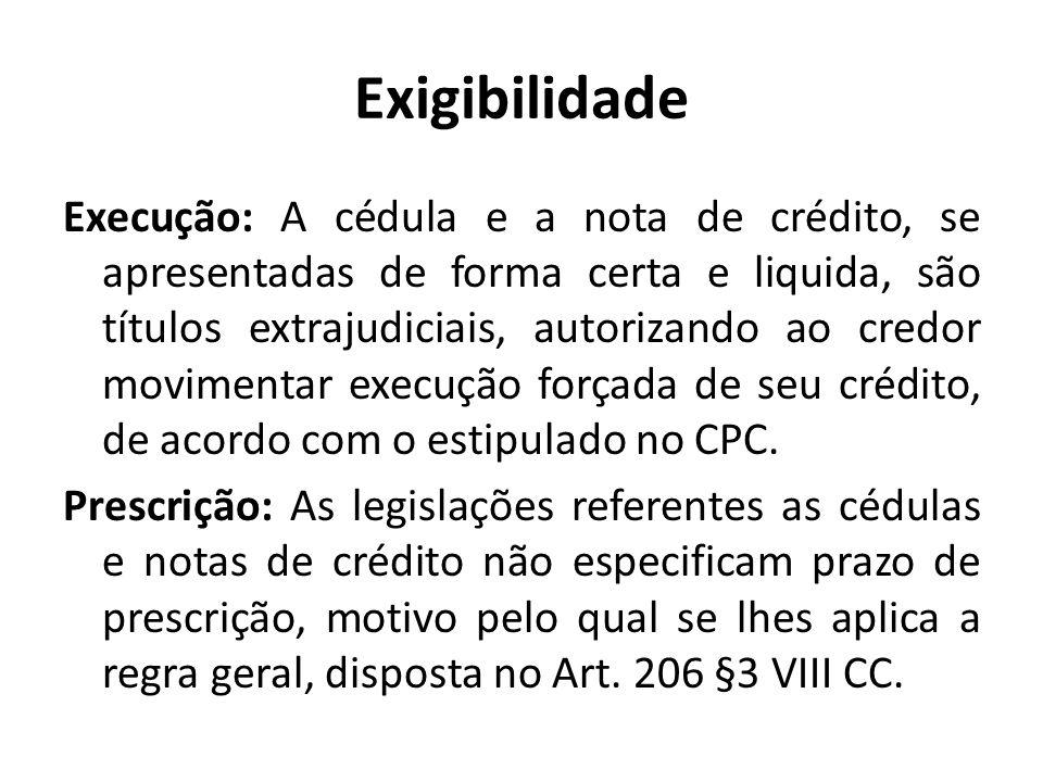 Exigibilidade Execução: A cédula e a nota de crédito, se apresentadas de forma certa e liquida, são títulos extrajudiciais, autorizando ao credor movi