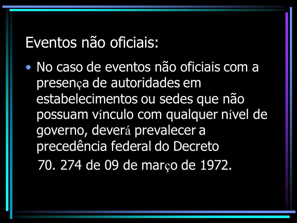Eventos não oficiais: No caso de eventos não oficiais com a presen ç a de autoridades em estabelecimentos ou sedes que não possuam v í nculo com qualq