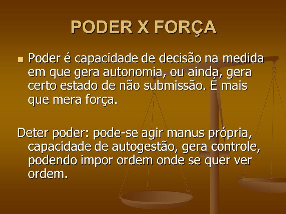 Elementos para formação da noção de poder Capacidade de decisão Capacidade de decisão Autonomia Autonomia Estado de não submissão Estado de não submis