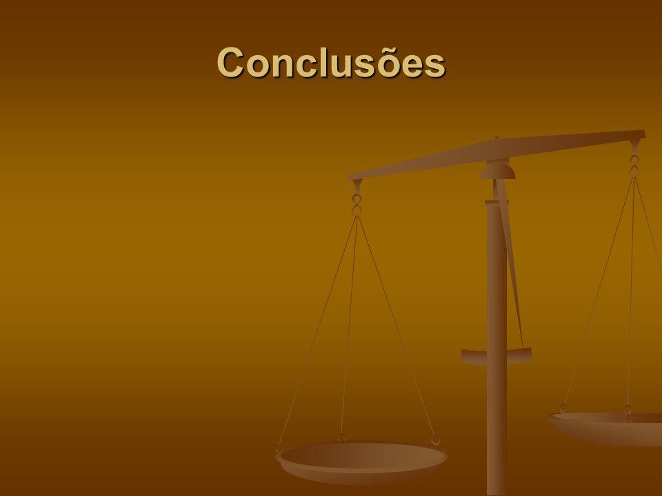 Aspectos do Poder Negativos Negativos Para quem o exerce: Para quem é subordinado a ele: ficar sob o poder do outro, ter seu destino condionado por ou