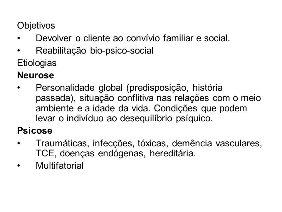 Objetivos Devolver o cliente ao convívio familiar e social. Reabilitação bio-psico-social Etiologias Neurose Personalidade global (predisposição, hist