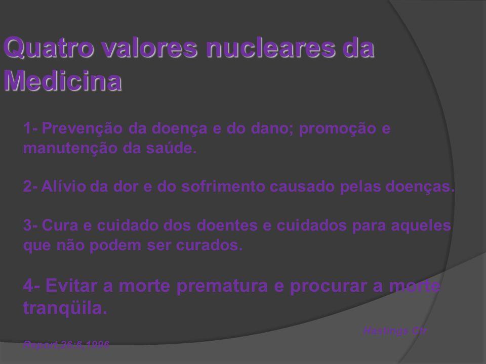 Quatro valores nucleares da Medicina 1- Prevenção da doença e do dano; promoção e manutenção da saúde.