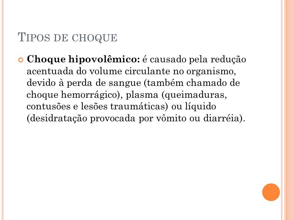 T IPOS DE CHOQUE Choque hipovolêmico: é causado pela redução acentuada do volume circulante no organismo, devido à perda de sangue (também chamado de