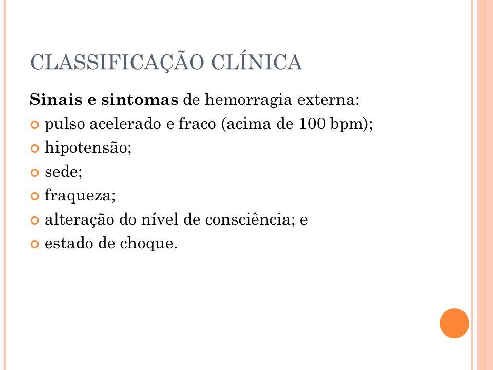CLASSIFICAÇÃO CLÍNICA Sinais e sintomas de hemorragia externa: pulso acelerado e fraco (acima de 100 bpm); hipotensão; sede; fraqueza; alteração do ní