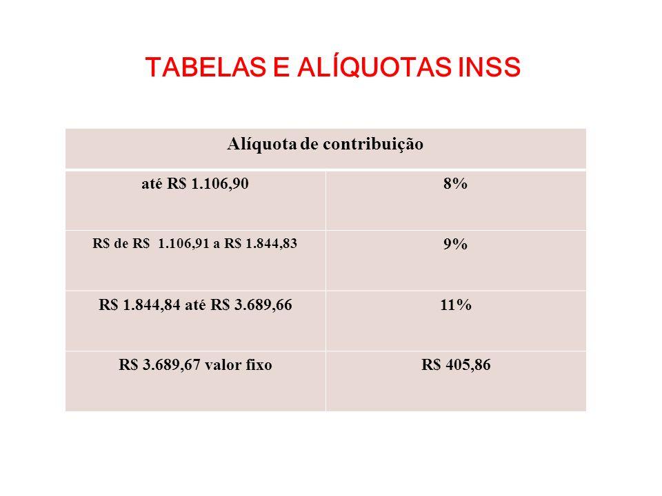 TABELAS E ALÍQUOTAS INSS Alíquota de contribuição até R$ 1.106,908% R$ de R$ 1.106,91 a R$ 1.844,83 9% R$ 1.844,84 até R$ 3.689,6611% R$ 3.689,67 valo