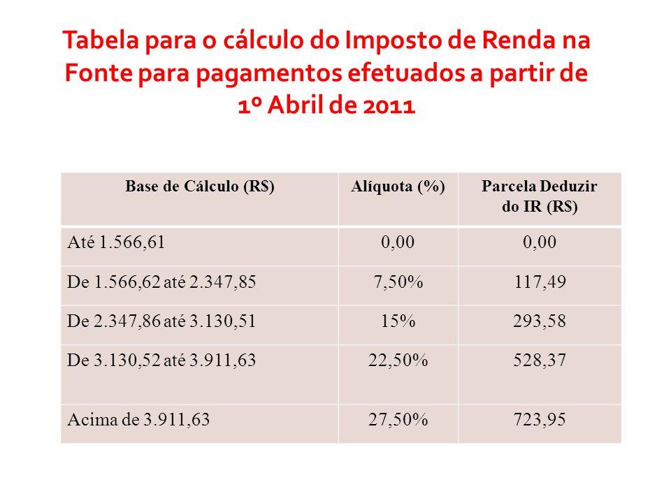 Tabela para o cálculo do Imposto de Renda na Fonte para pagamentos efetuados a partir de 1º Abril de 2011 Base de Cálculo (R$)Alíquota (%)Parcela Dedu
