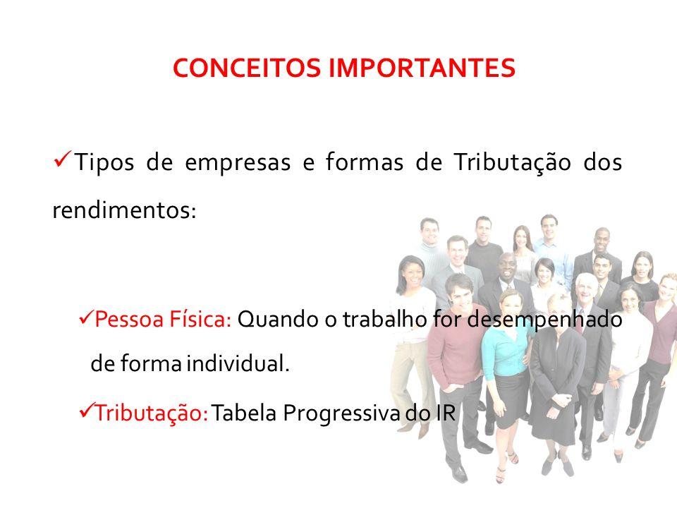 Brasil.Constituição da República Federativa do Brasil.
