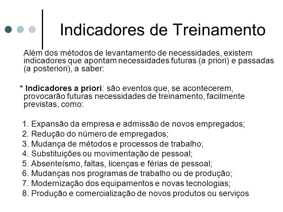Indicadores de Treinamento Além dos métodos de levantamento de necessidades, existem indicadores que apontam necessidades futuras (a priori) e passada