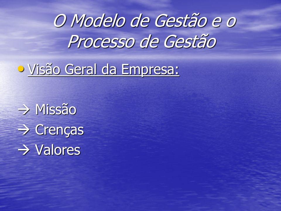 O Modelo de Gestão e o Processo de Gestão Visão Geral da Empresa: Visão Geral da Empresa: Missão Missão Crenças Crenças Valores Valores