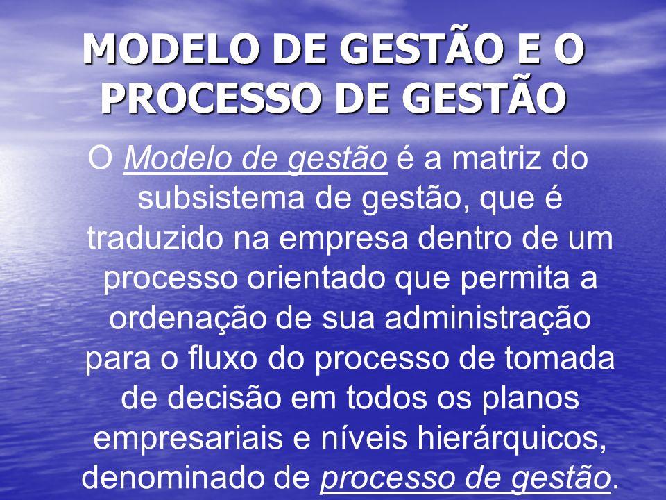 MODELO DE GESTÃO E O PROCESSO DE GESTÃO O Modelo de gestão é a matriz do subsistema de gestão, que é traduzido na empresa dentro de um processo orient