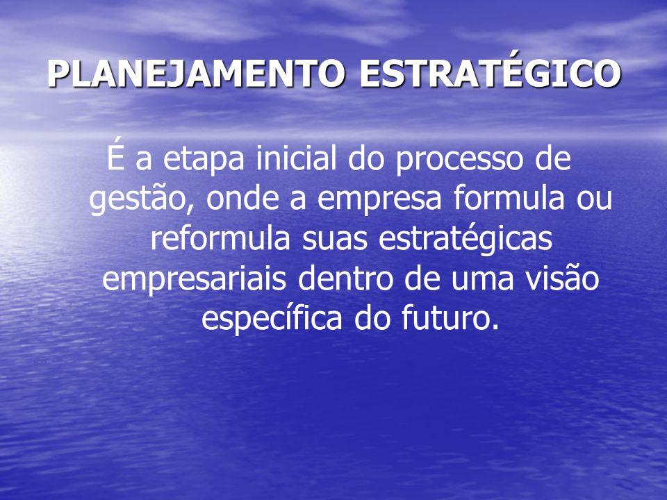 PLANEJAMENTO ESTRATÉGICO É a etapa inicial do processo de gestão, onde a empresa formula ou reformula suas estratégicas empresariais dentro de uma vis