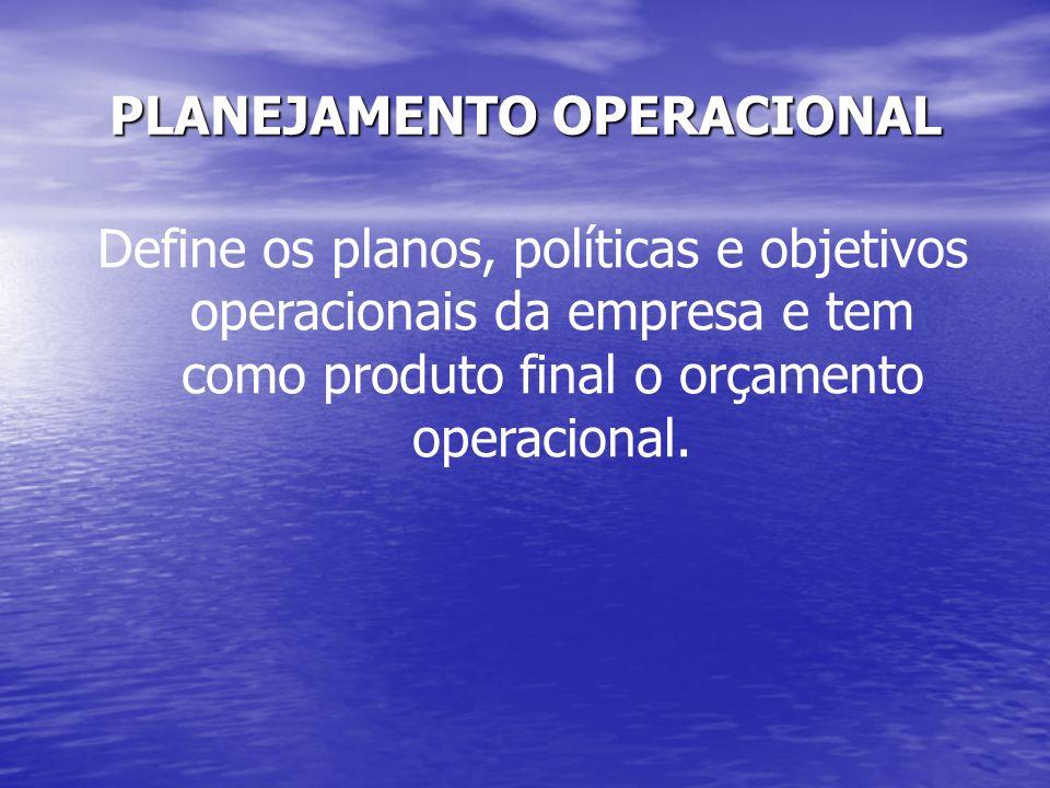 PLANEJAMENTO OPERACIONAL Define os planos, políticas e objetivos operacionais da empresa e tem como produto final o orçamento operacional.