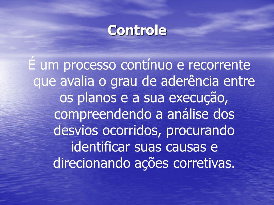 Controle É um processo contínuo e recorrente que avalia o grau de aderência entre os planos e a sua execução, compreendendo a análise dos desvios ocor
