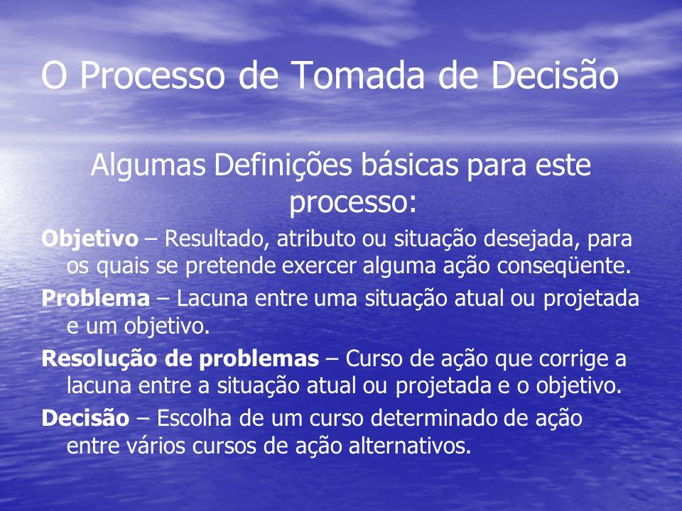 O Processo de Tomada de Decisão Algumas Definições básicas para este processo: Objetivo – Resultado, atributo ou situação desejada, para os quais se p