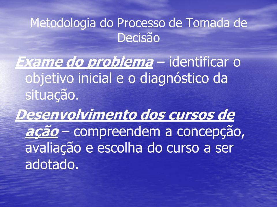 Metodologia do Processo de Tomada de Decisão Exame do problema – identificar o objetivo inicial e o diagnóstico da situação. Desenvolvimento dos curso