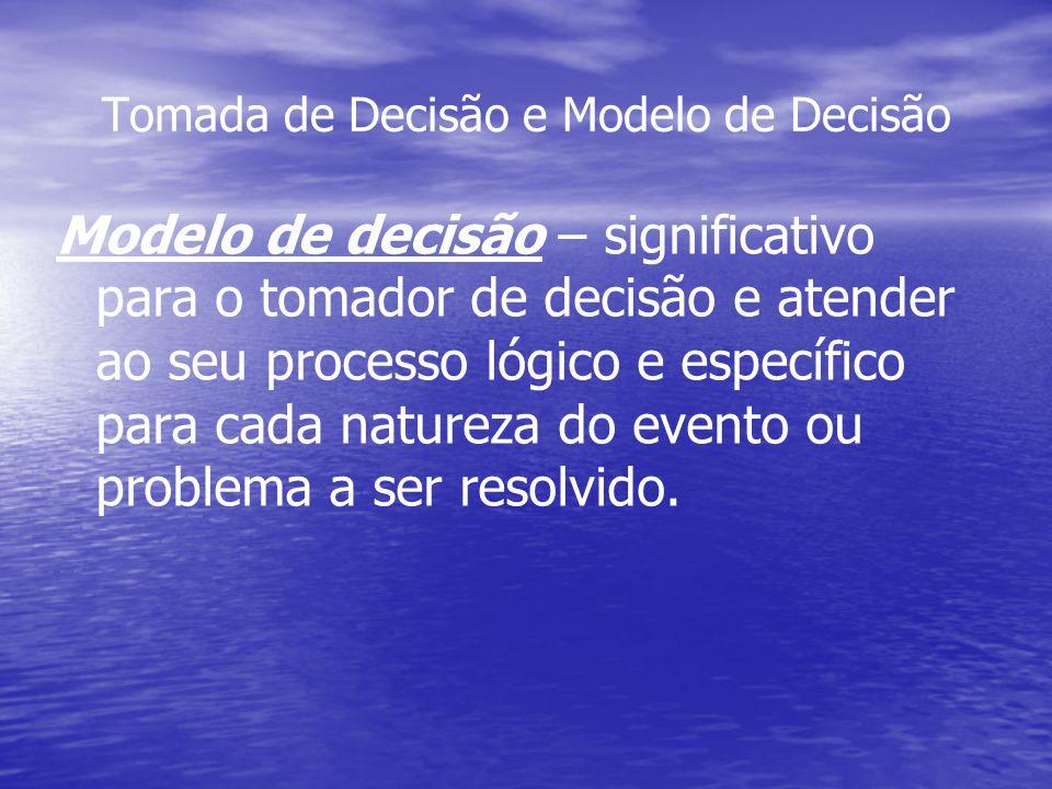 Tomada de Decisão e Modelo de Decisão Modelo de decisão – significativo para o tomador de decisão e atender ao seu processo lógico e específico para c